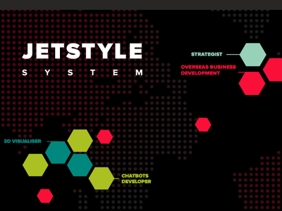 About us: the structure of JetStyle digital agency